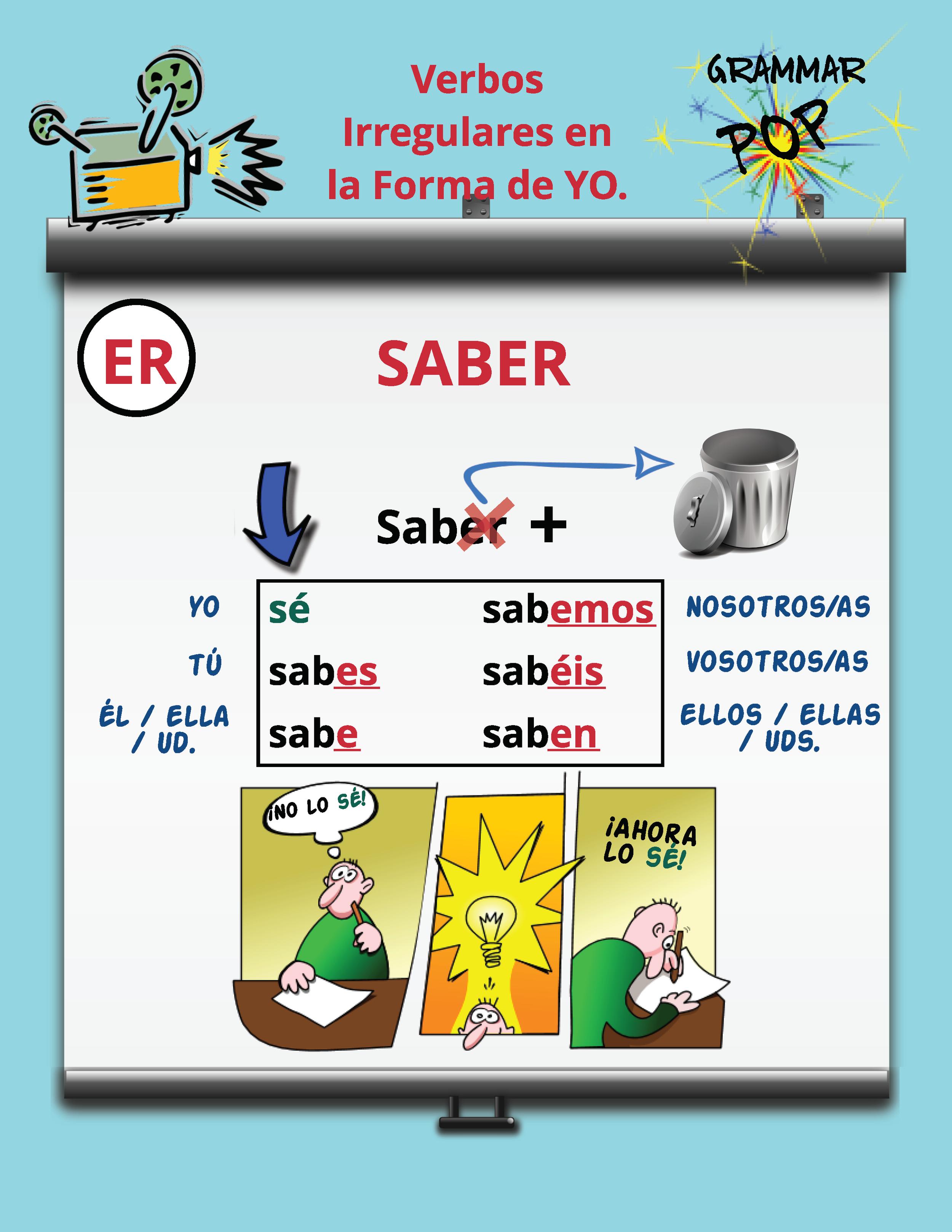 Irregular yo verbs spanish_Page_13.png