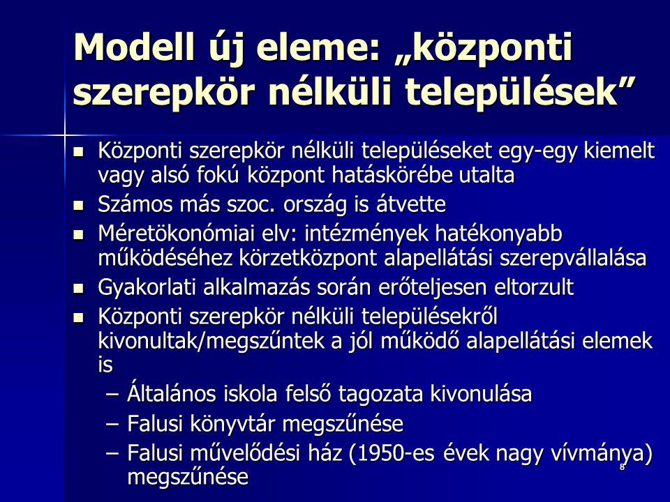 Békés falurombolás:  Településfejlesztési koncepció, 1971