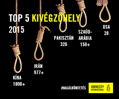 A kivégzések száma a világ öt  országában, 2015-ben