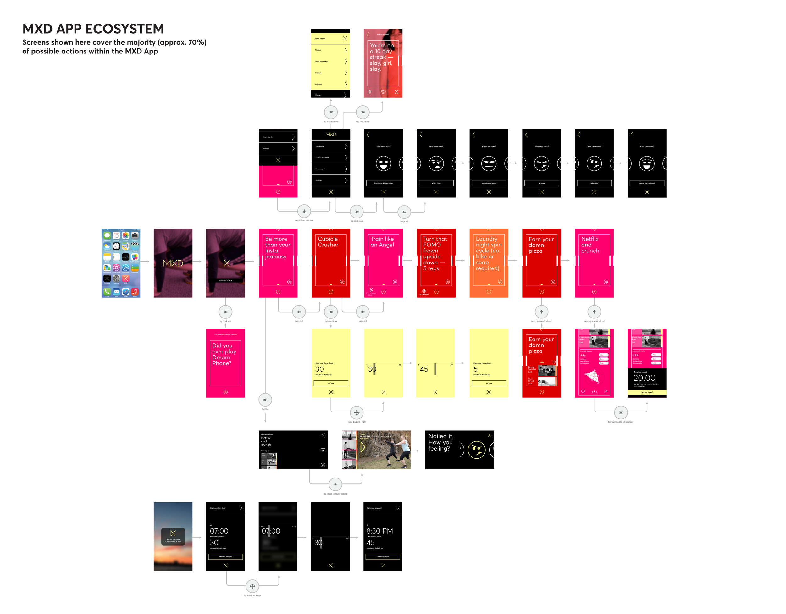 MXD-Ecosystem-LayOut-01.png
