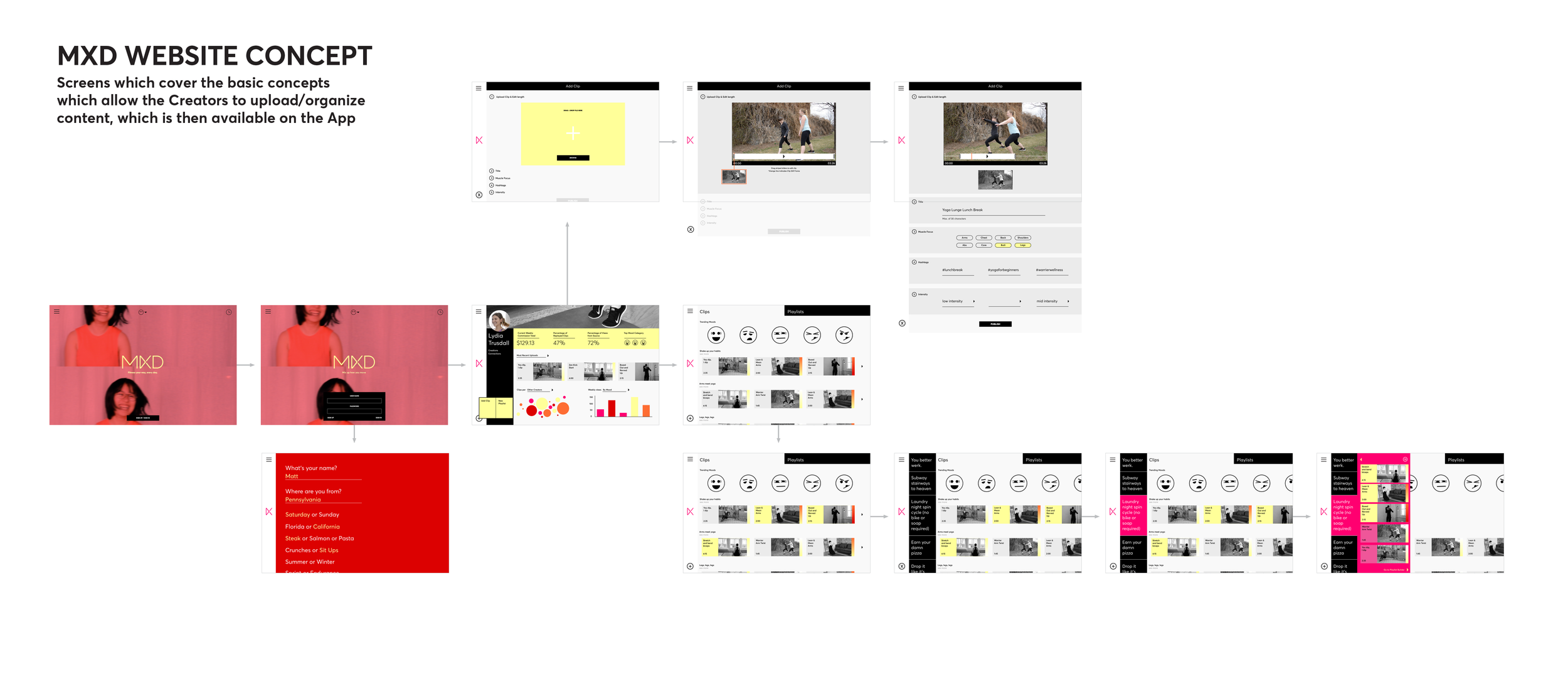 MXD-Ecosystem-LayOut-05.png
