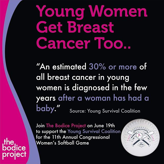 Did you know this statistic? Follow @youngsurvivalcoalition to learn more about how breast cancer uniquely affects young people.