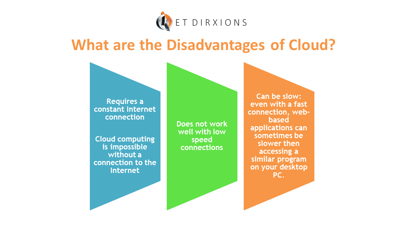 What are the Disadvantages of Cloud.png