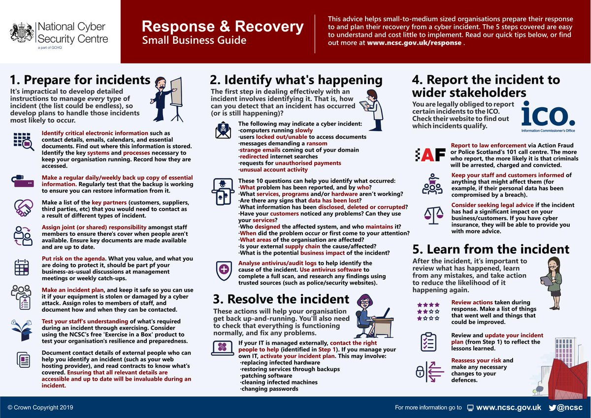 Response and Recovery Network.png