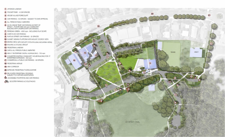 Peregian Beach Master Plan