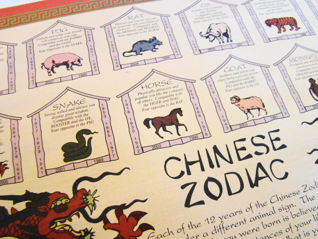 In the Chinese zodiac, every year is paired with one of 12 animals that determine your personality traits and compatability in love