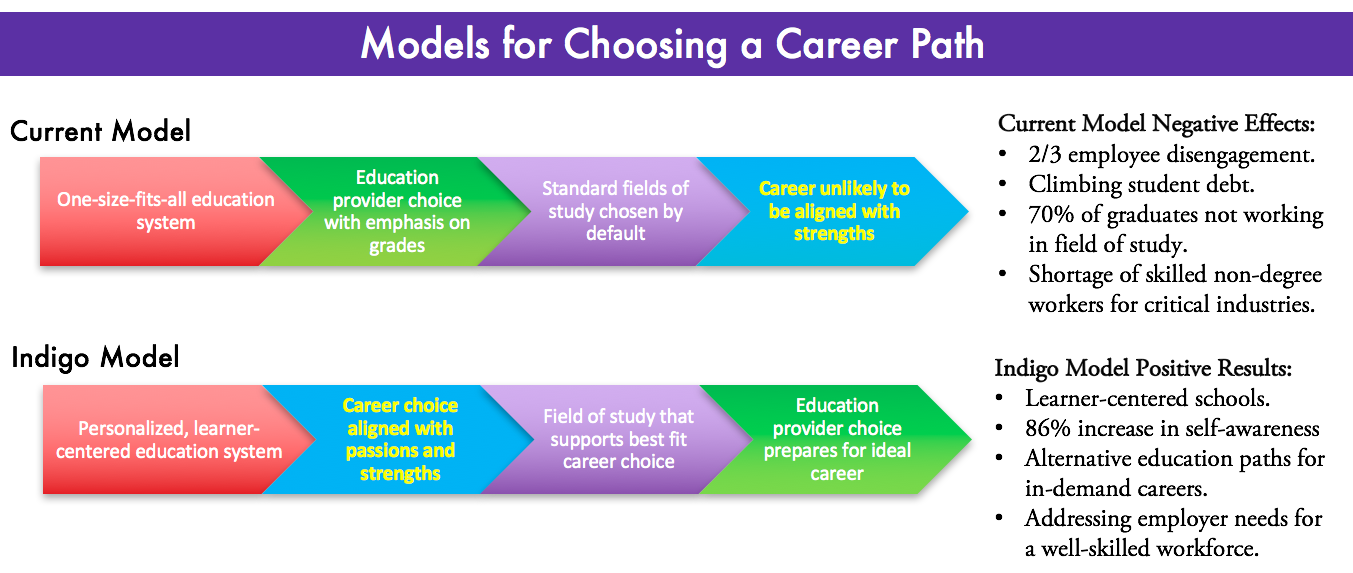 Career_Model_Graphic.png