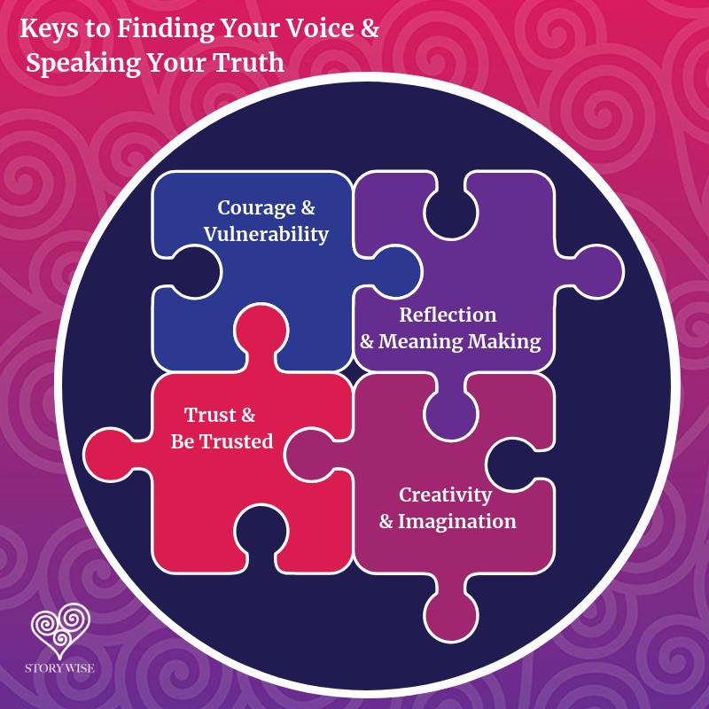 FINAL Keys to Success (2).png