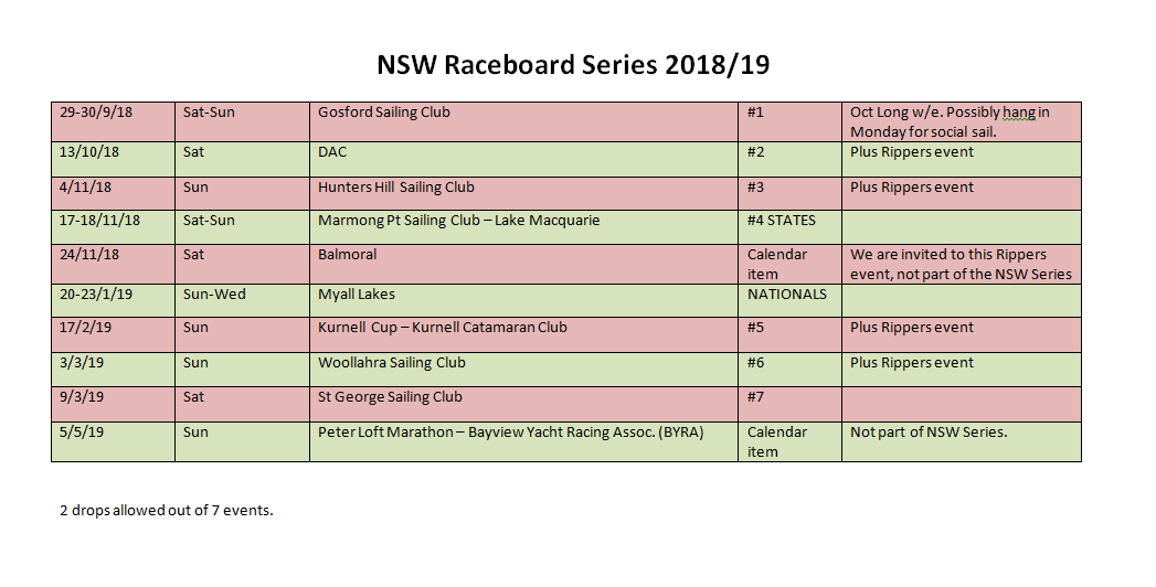 NSW RACEBOARD SERIES CALENDAR 2018-19.PNG
