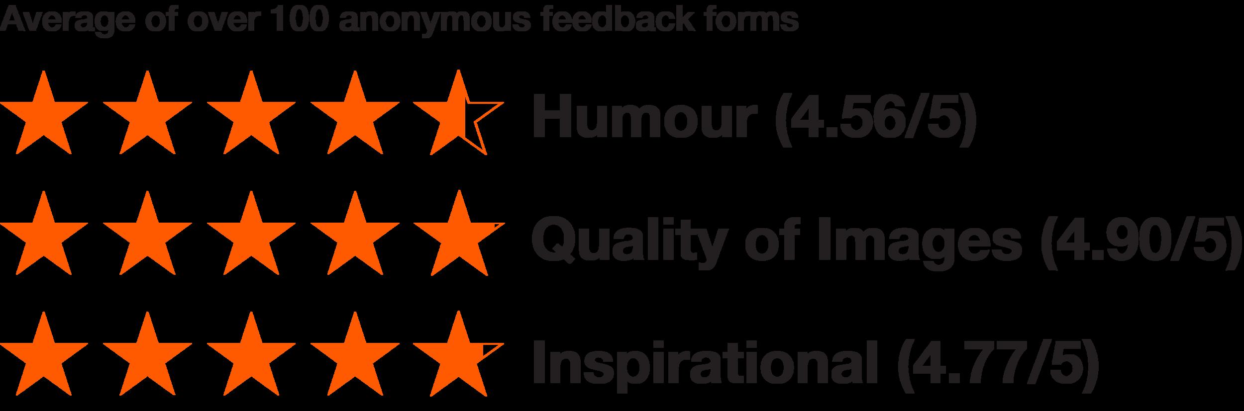 Feedback stars 03-2017 black & orange.png