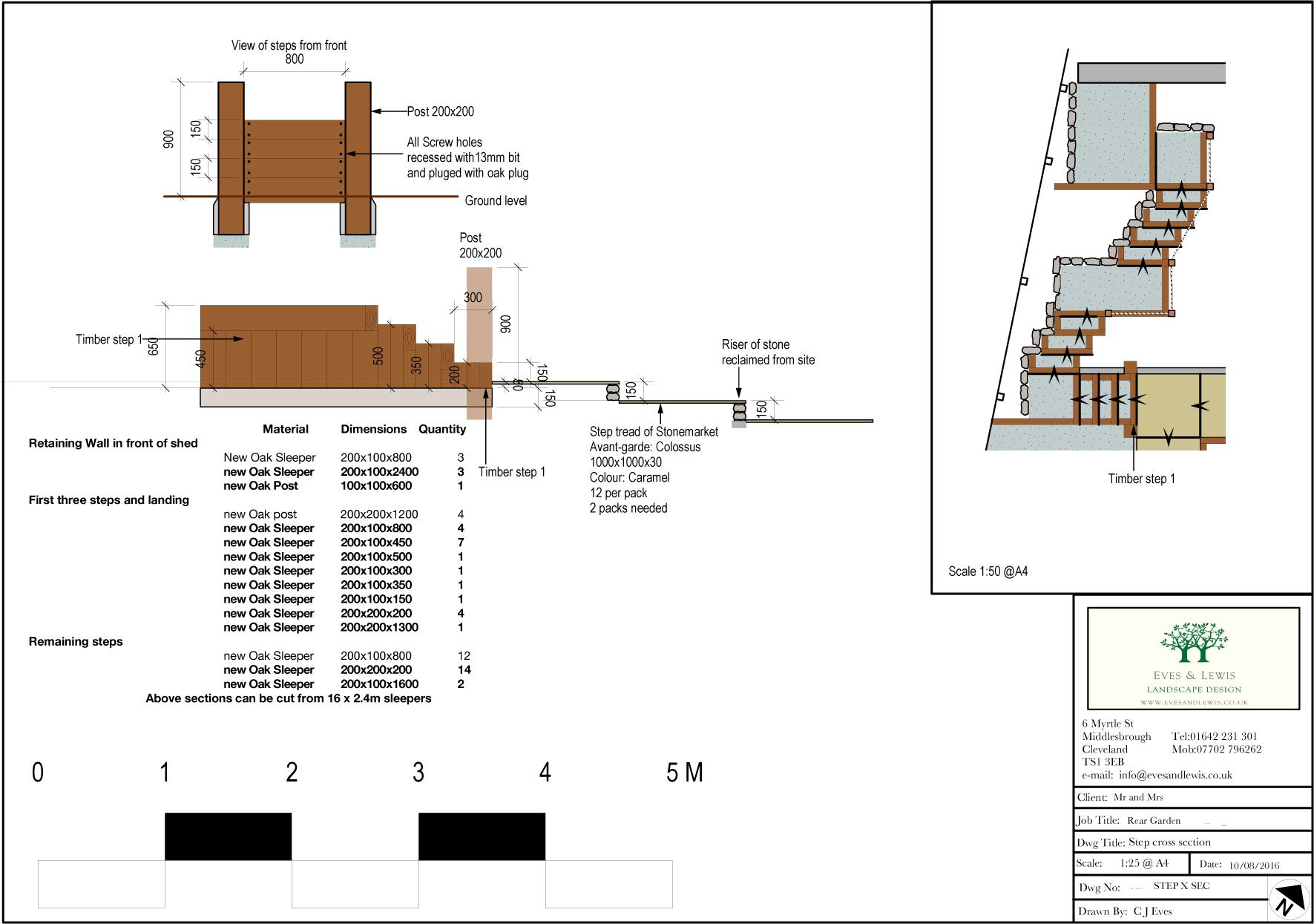 SSSALT STEPS X SEC.jpg