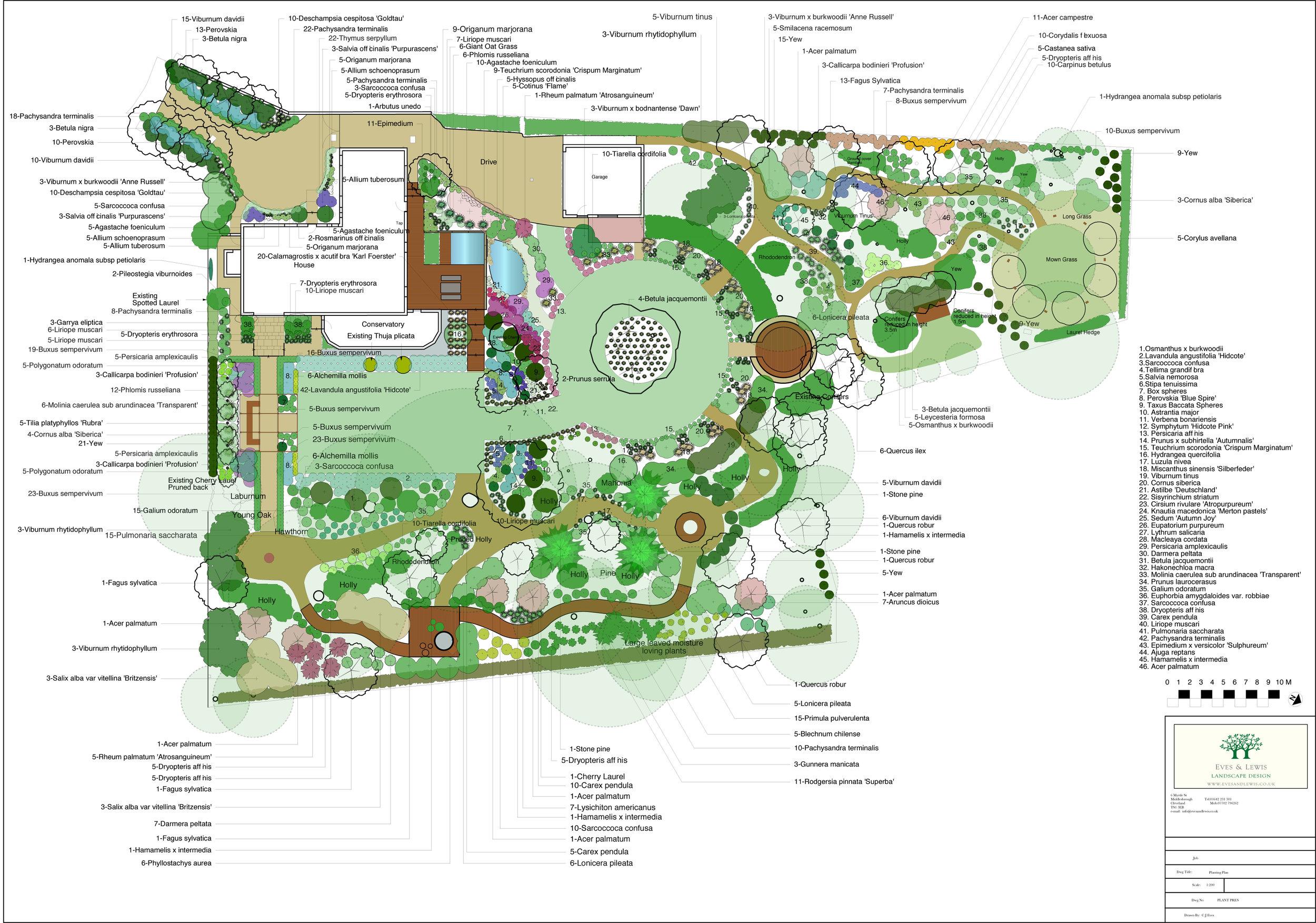 Planting Plan by Eves & Lewis Landscape Design