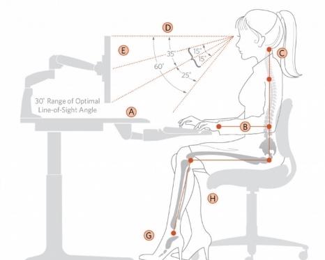 Workrite_Ergonomics_Workcenter_Positioning_Woman_Sitting-1024x1005.jpg