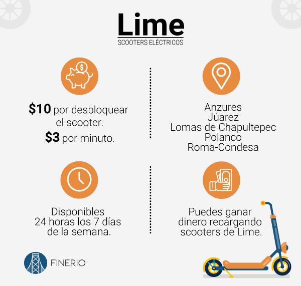 lime-info.jpg