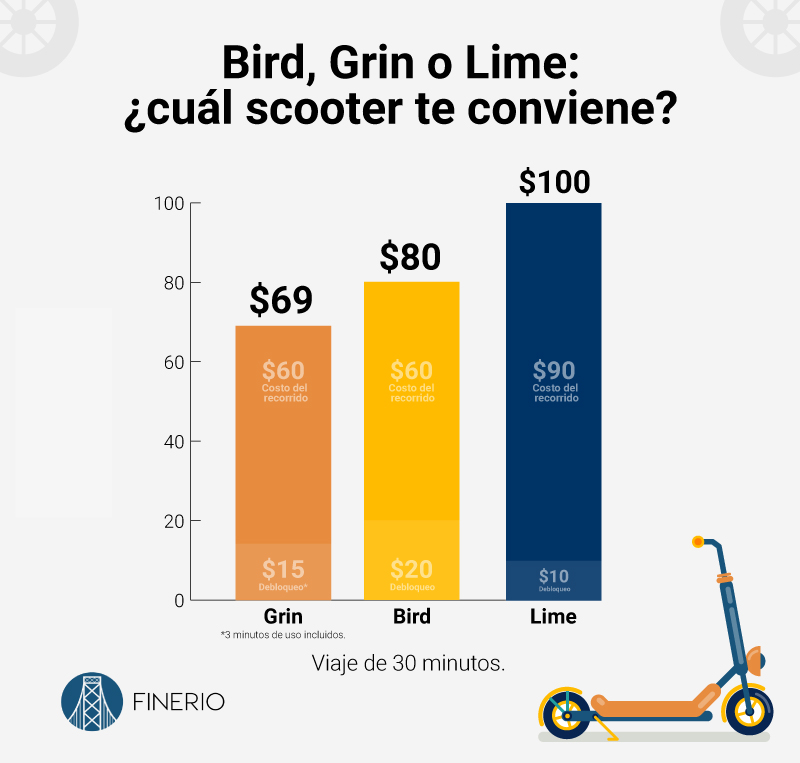 scooter-info.jpg