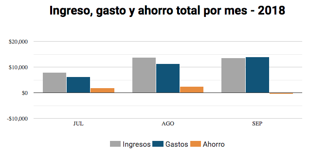 gráficas.png