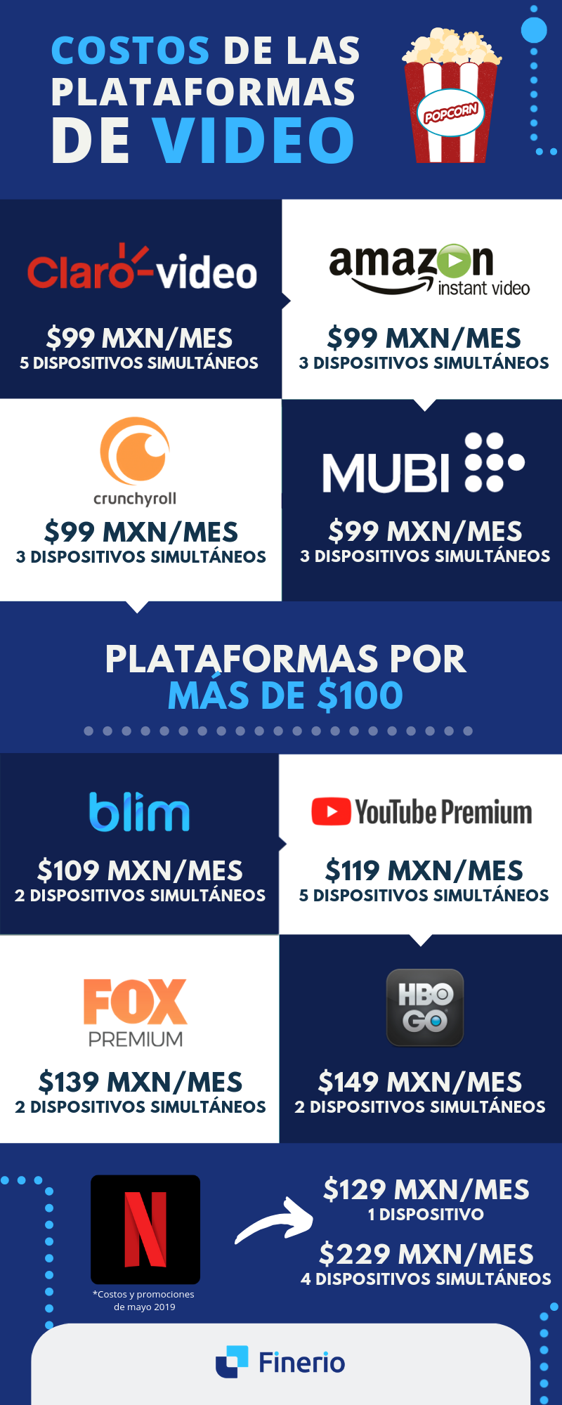 info-streaming-mexico-costos.png