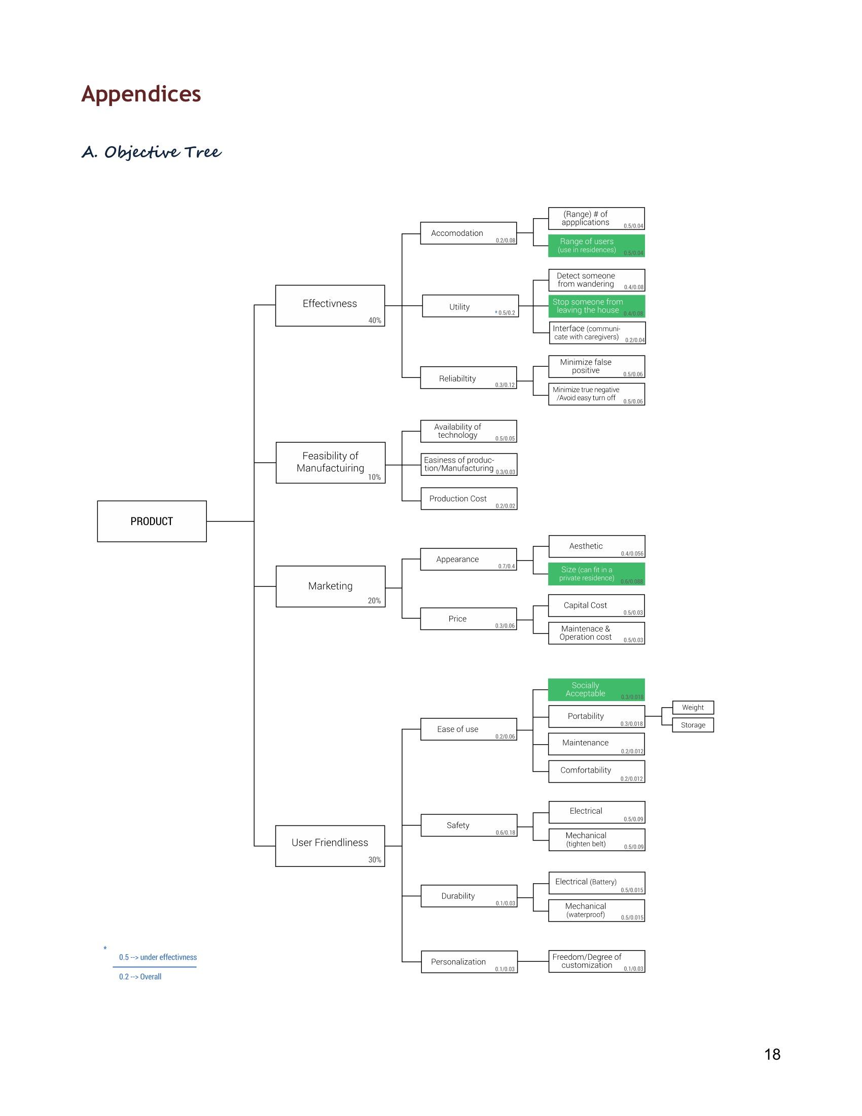EDP_FinalReport 18-18.jpeg