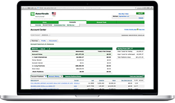 For illustrative purposes only. TD Ameritrade, Inc. is the firm that we use to custody our client assets. TD Ameritrade and AlphaGlider are separate and unaffiliated firms, and are not responsible for each other's services or policies. TD Ameritrade does not endorse or recommend any advisor and the use of the TD Ameritrade logo does not represent the endorsement or recommendation of any advisor. Brokerage services provided by TD Ameritrade Institutional, Division of TD Ameritrade, Inc., member FINRA/SIPC/NFA. TD Ameritrade is a trademark jointly owned by TD Ameritrade IP Company, Inc. and The Toronto-Dominion Bank. Used with permission.