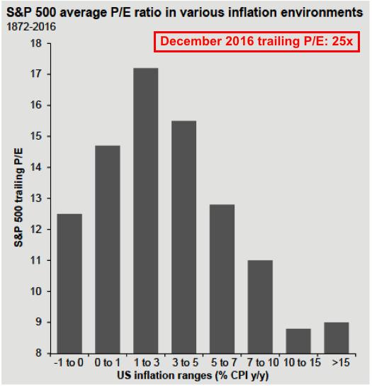 Source: JP Morgan Asset Management, AlphaGlider