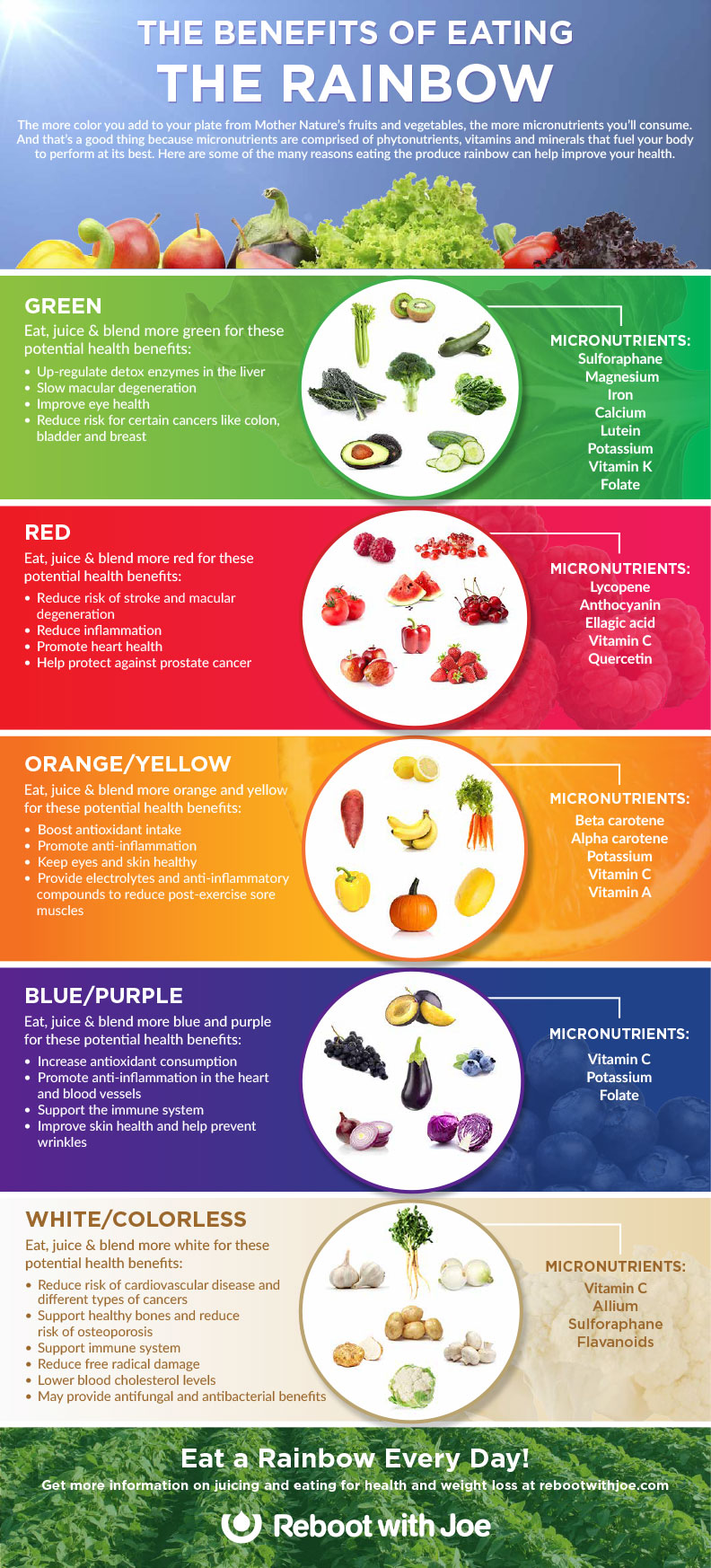 eat-therainbow-infographic.jpg