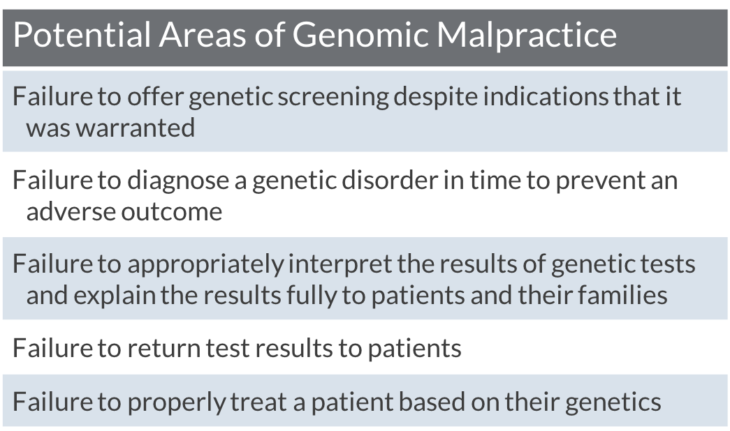 Areas of malpractice.png