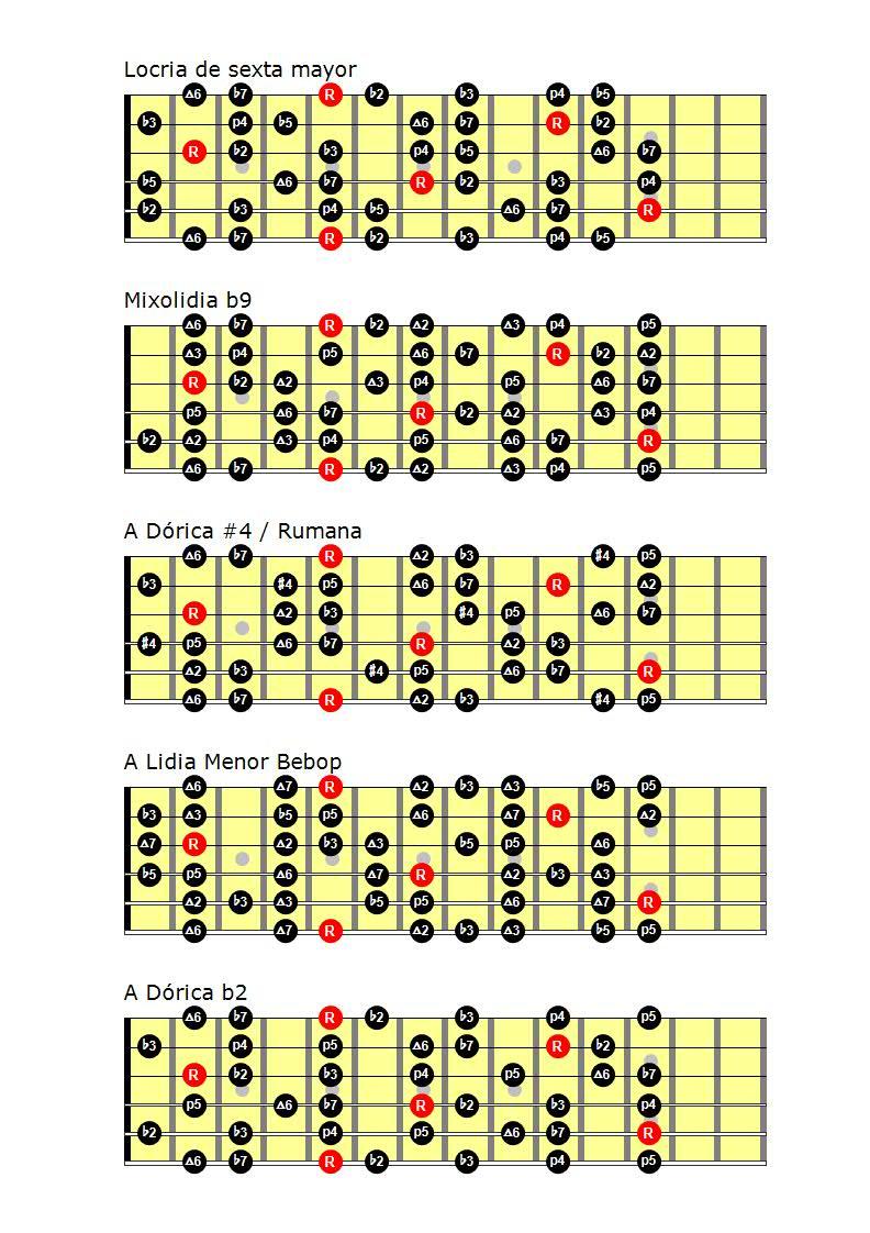 Escalas guitarra pdf: escalas más avanzadas