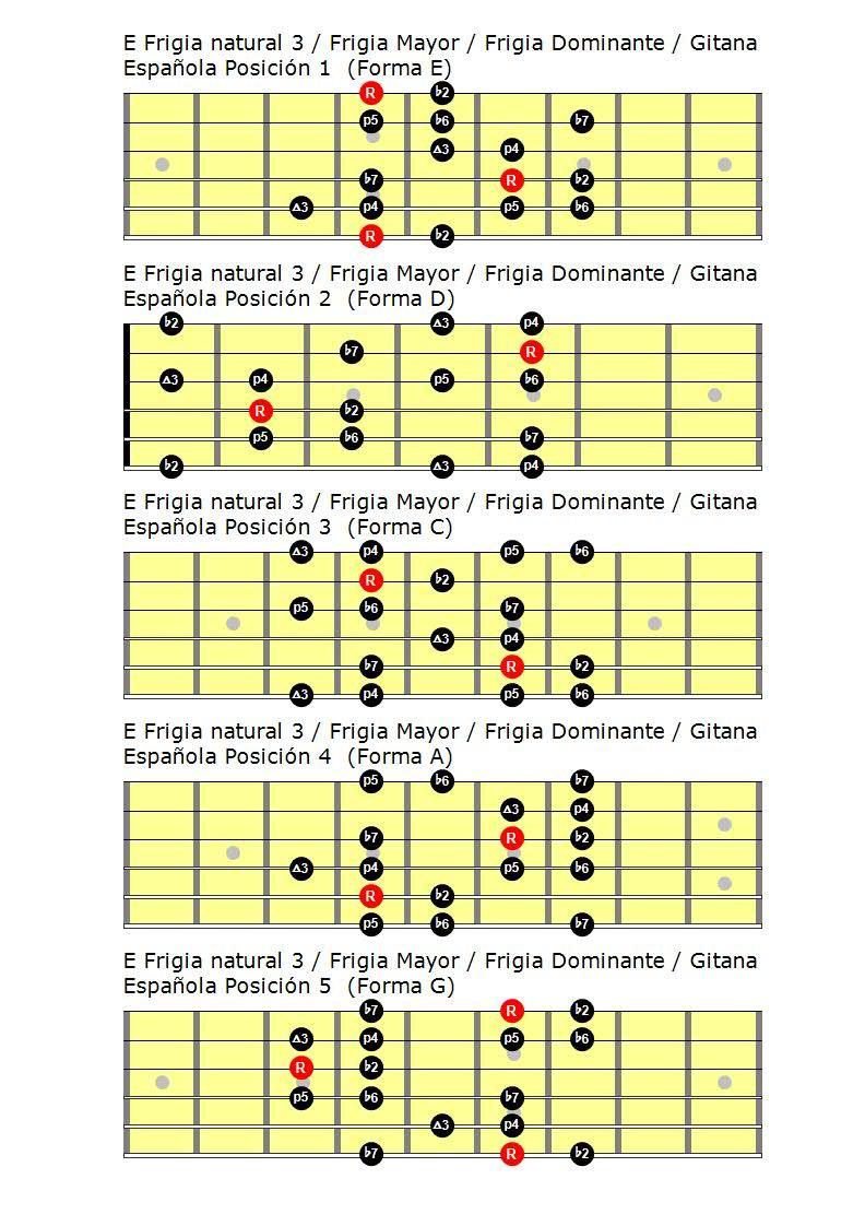 Escalas de guitarra pdf: escala frigia dominante o frigia mayor