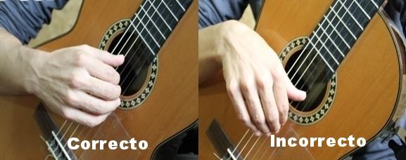 Técnica de guitarra clásica: posición de la mano derecha