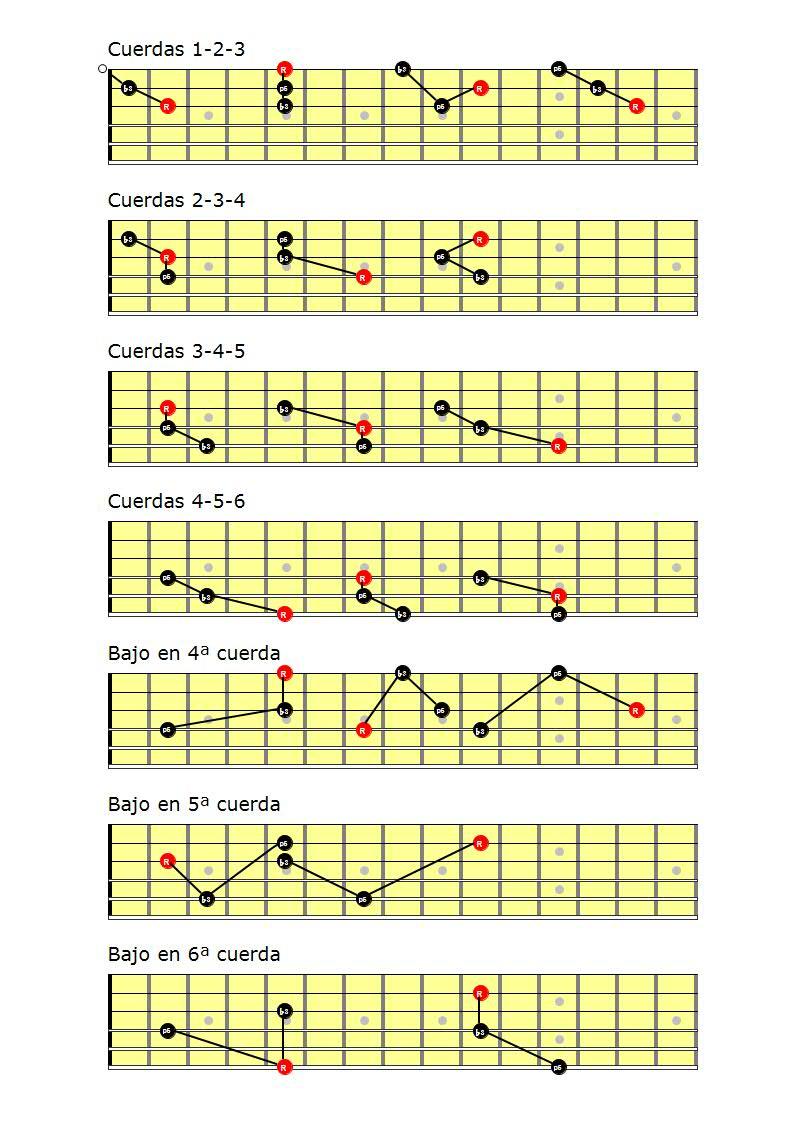 Acordes de guitarra pdf: acordes invertidos
