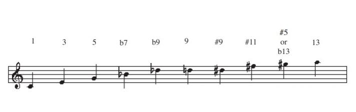 Acordes de guitarra pdf: tensiones acordes jazz