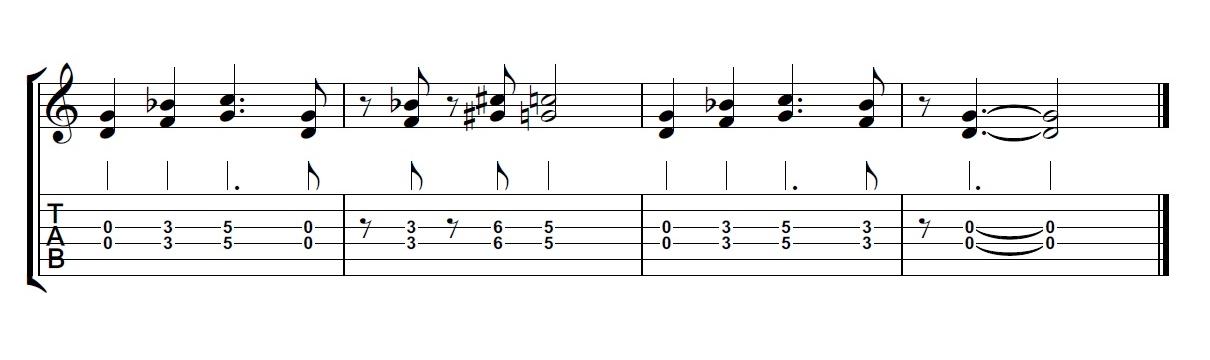 Smoke on the water pdf: curso básico de guitarra
