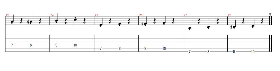 Técnica de guitarra clásica: ejercicios