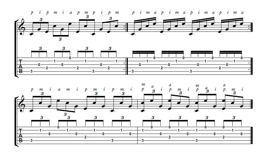 arpegios de guitarra clásica pdf