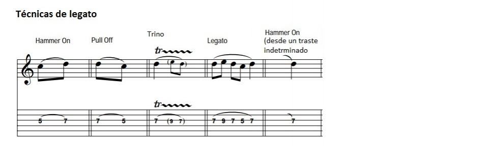 Técnica de guitarra: ligados, hammer on, pull of