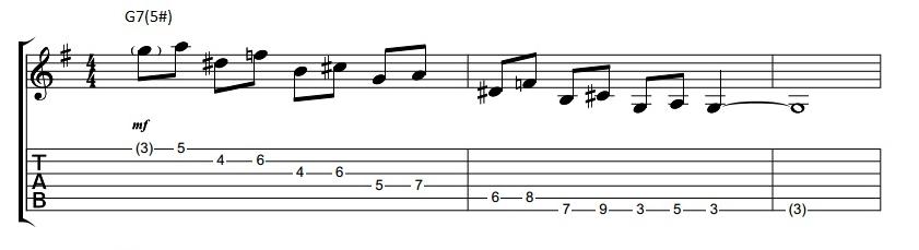 Como tocar gipsy jazz guitarra: escala de tonos enteros