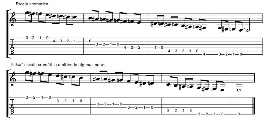 Como tocar gipsy jazz guitarra: escala cromática