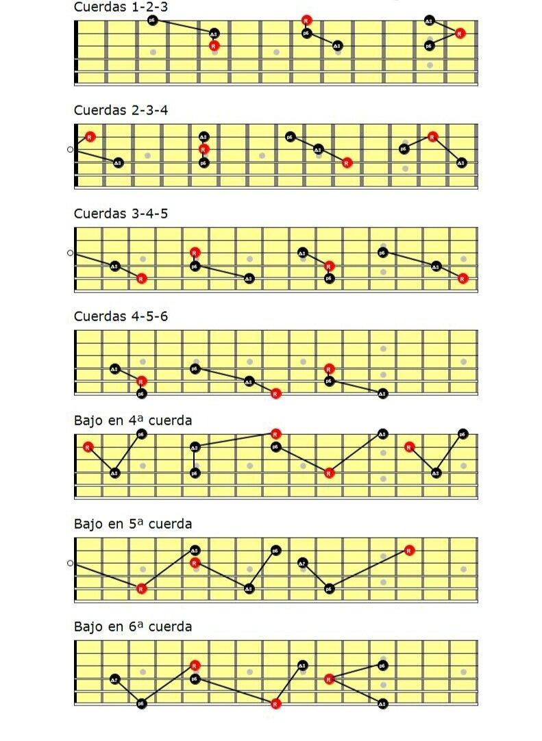Guitarra Aids Acorde Cl/ásico Compa/ñero Sistema de Aprendizaje Guitarra Diapas/ón Nota Carta Pegatinas S/ólo Presione los Botones Reproducir Guitarra Mejor Sistema de Ense/ñanza