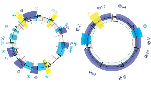 in the loop cronulla_0007_AUCC_Calendar Diagram v6a.jpg