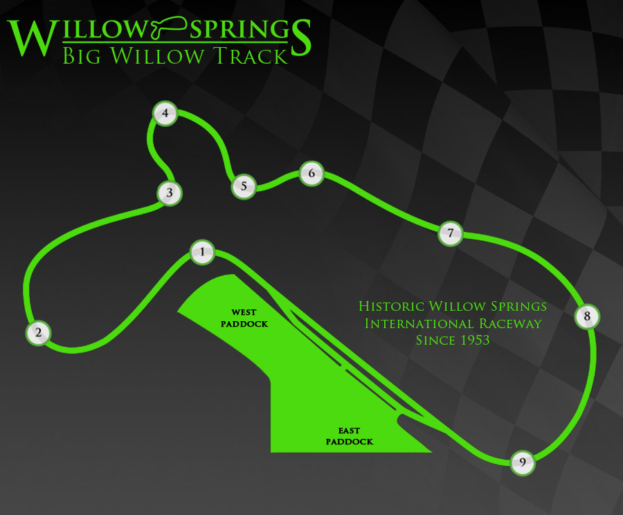Streets Of Willow >> Willow Springs International Raceway Ongrid
