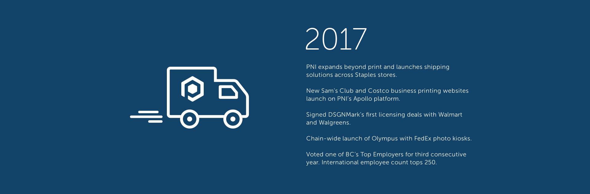 PNI Timeline-2017.jpg