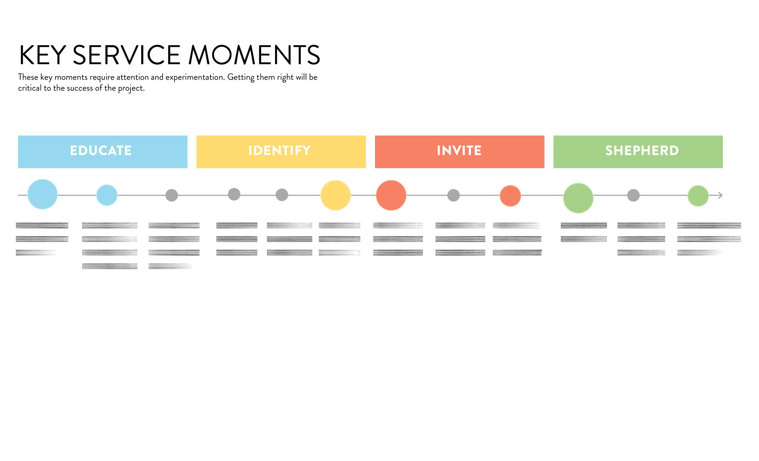 key-moments-blurred.jpg