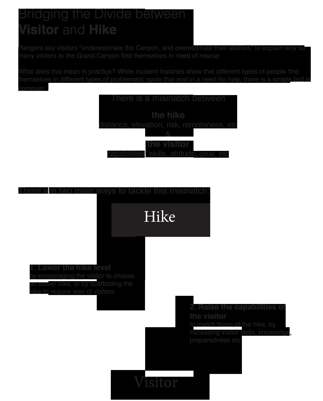 Visitor-Hike-Divide2.png