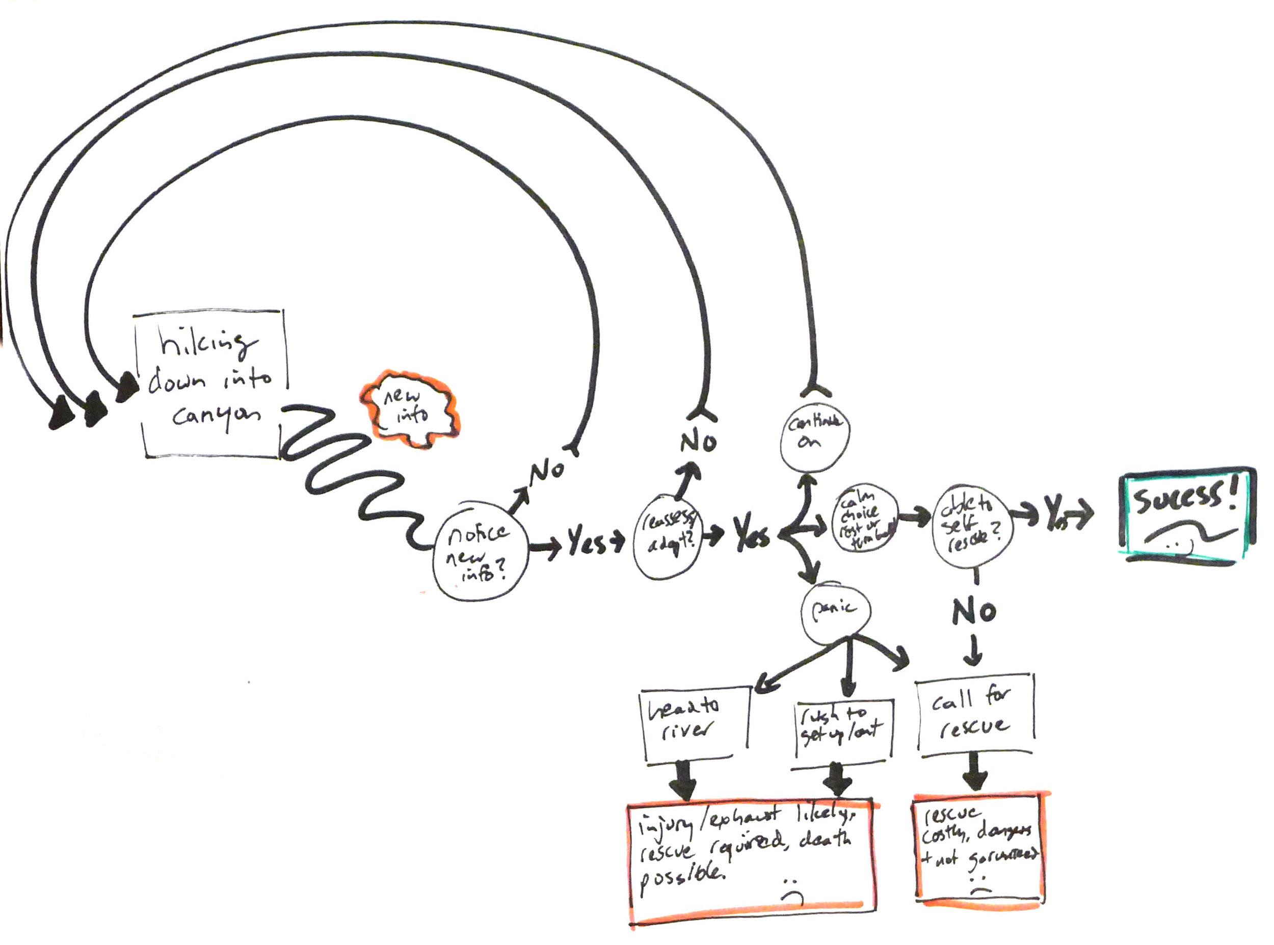 what-happens-diagram.jpg
