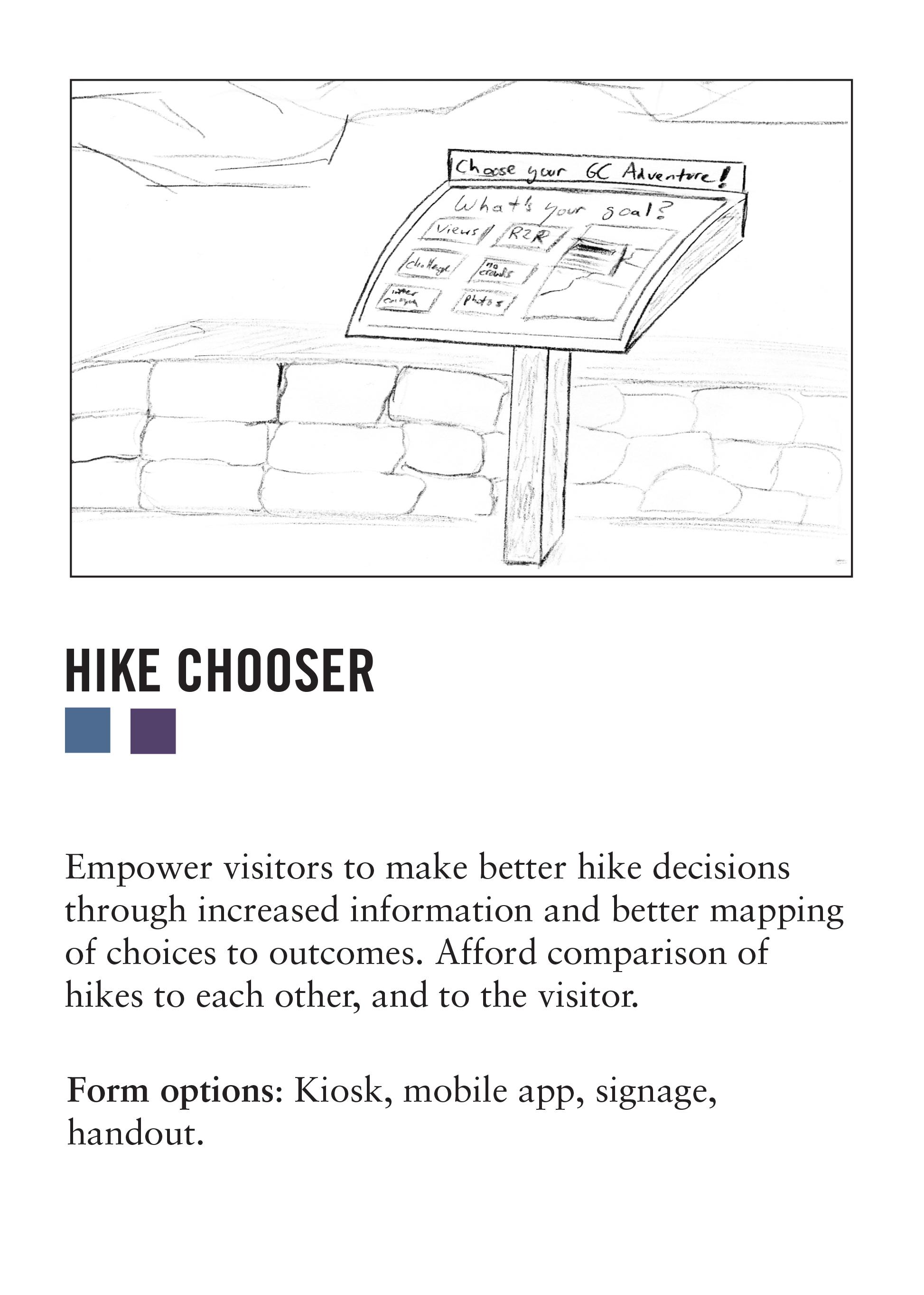 poster-hike-chooser.jpg