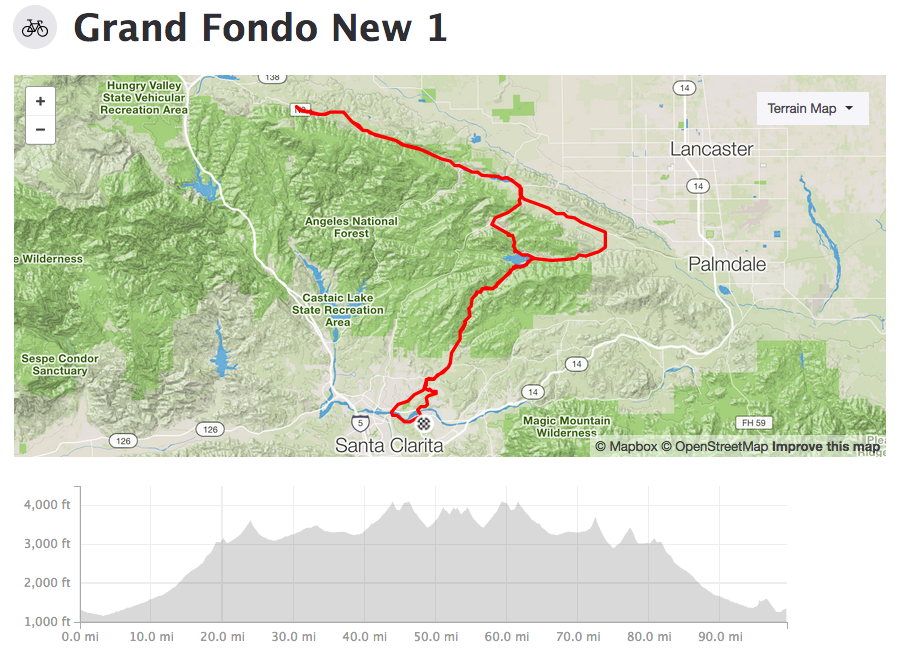Gran Fondo Santa Clarita 100 mile 2019