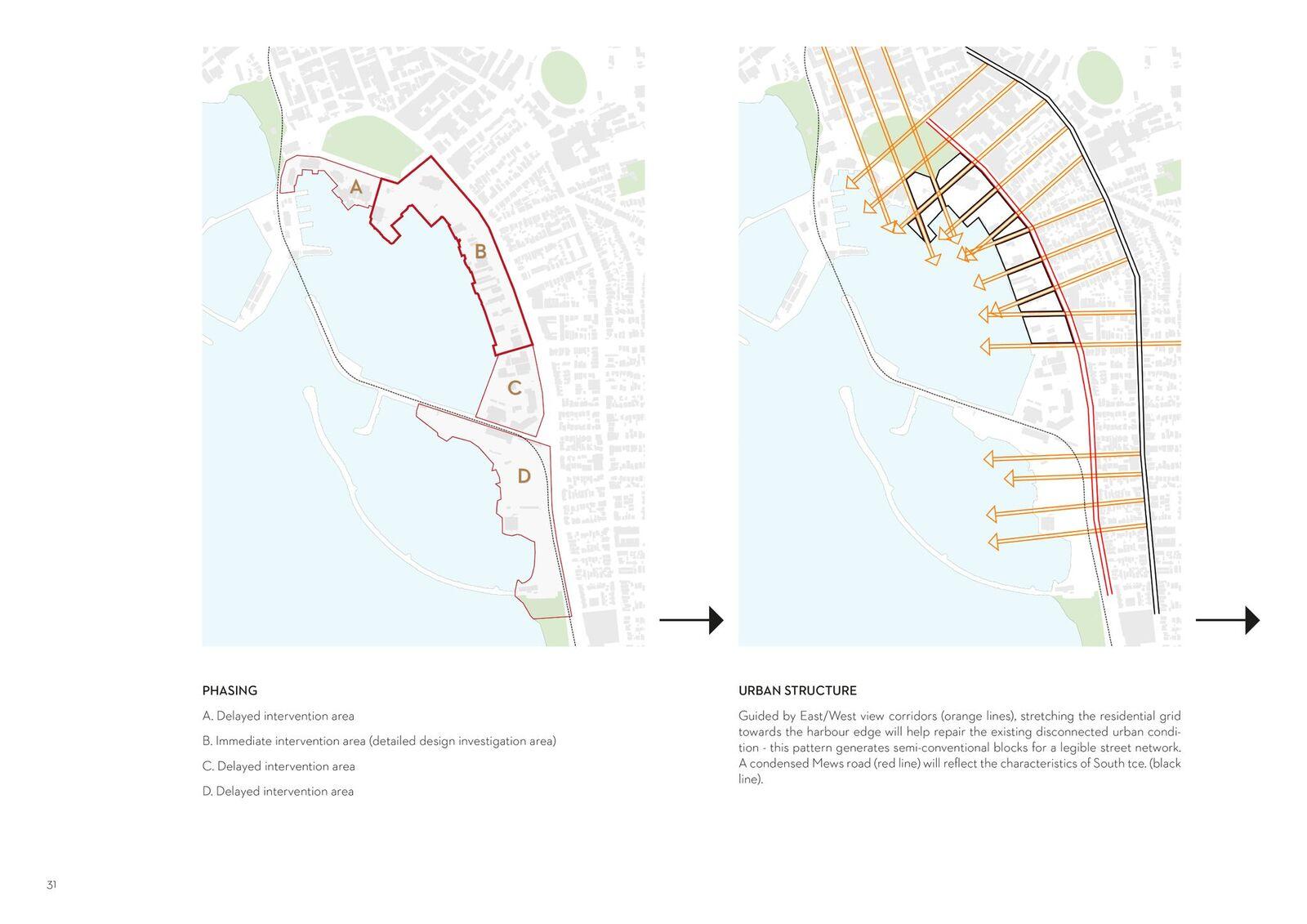 Gareth Ringrose. Master of Urban Design Thesis. 2014. Concept Diagram