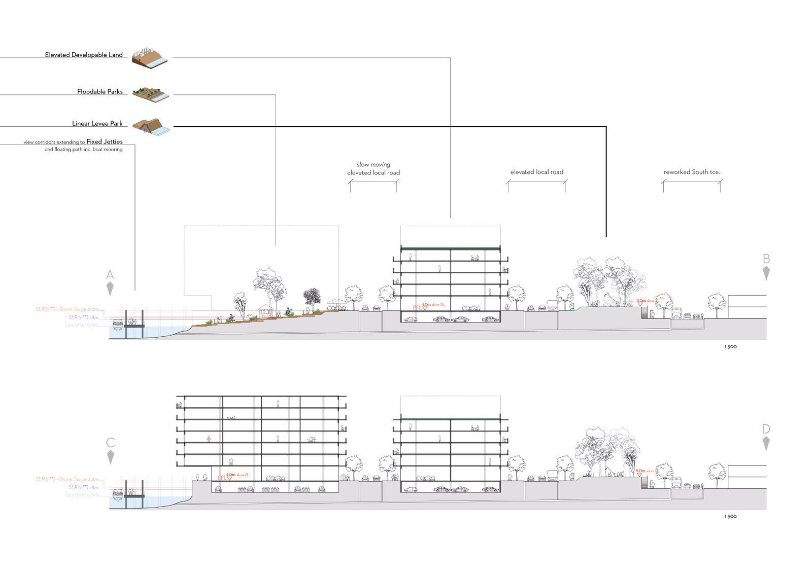 Gareth Ringrose. Master of Urban Design Thesis. 2014. Sections.