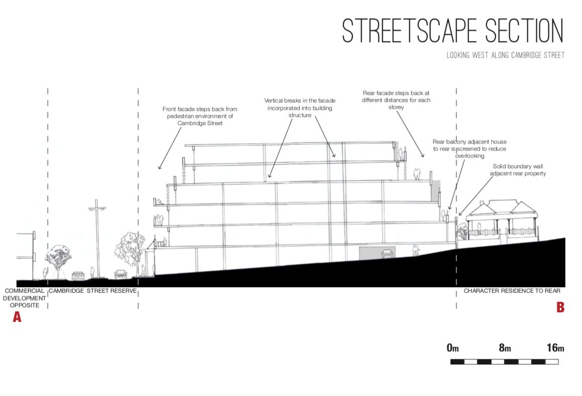 Bronwyn Slater. Master of Urban Design Thesis. 2015.