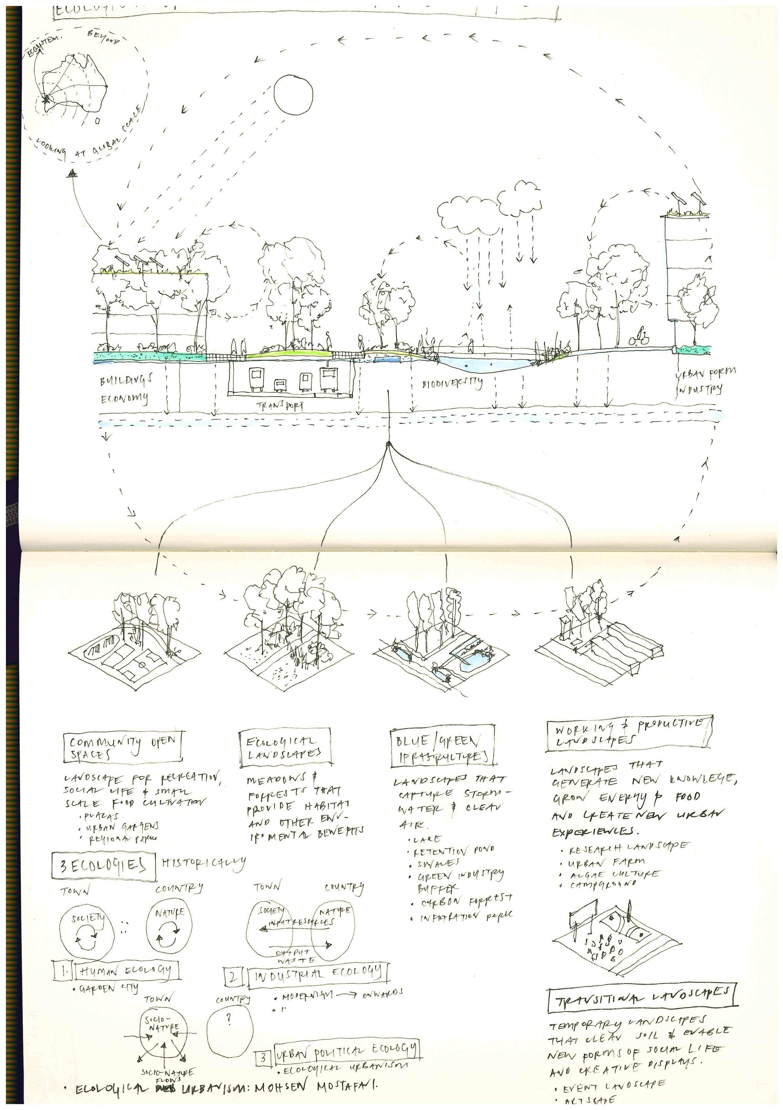 Grace Oliver, Design notebook, 2016